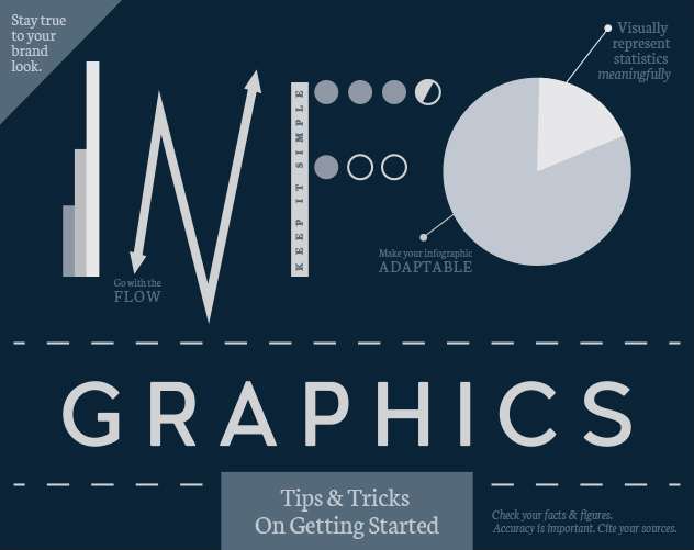 Tips for a Meaningful Infographic