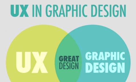 UX in Graphic Design